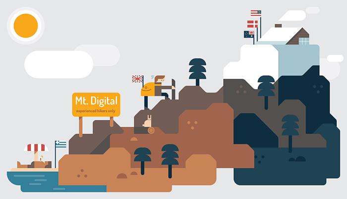 Mount digital
