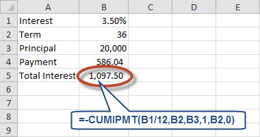 Excel CUMIPMT function used to calcuate total interest for a loan