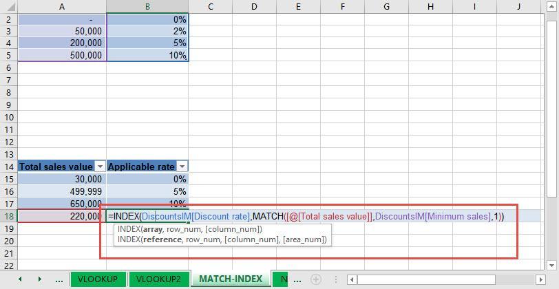 Match index