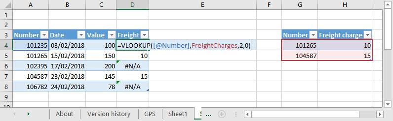 FreightCharges table