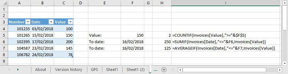 Conditional summary functions
