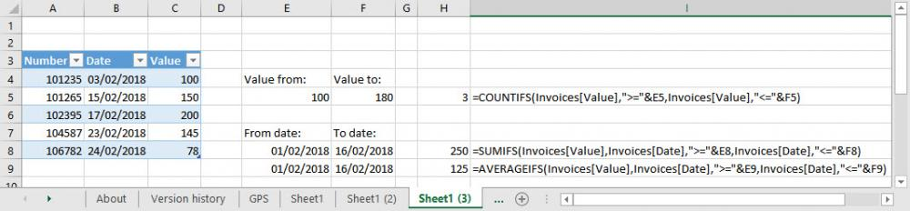 Conditional IFS