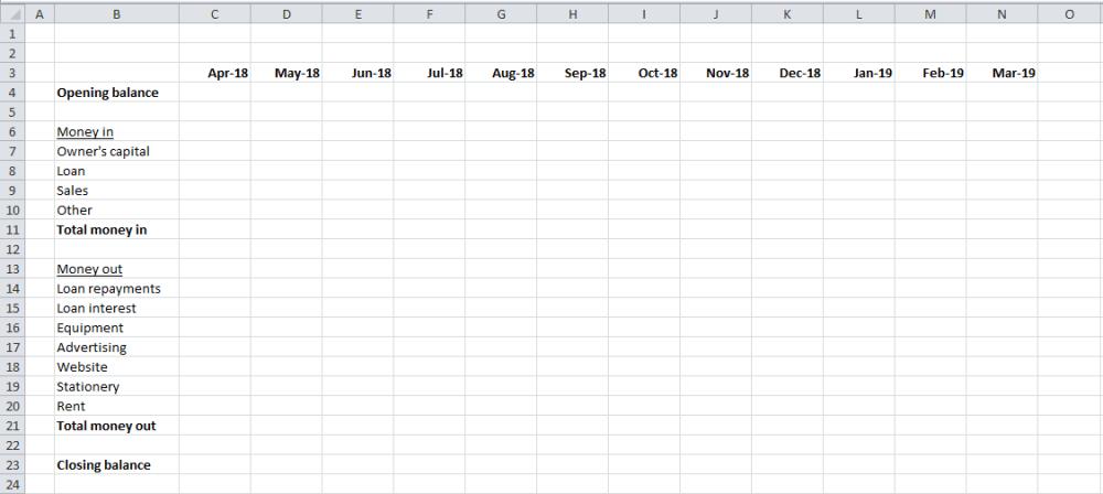 Basic cash flow forecast spreadsheet structure