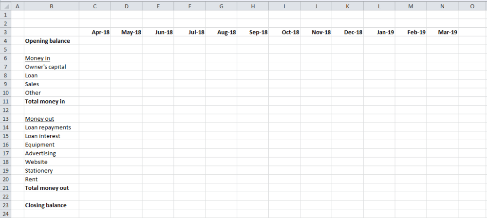 Basic cash flow forecast spreadsheet structure
