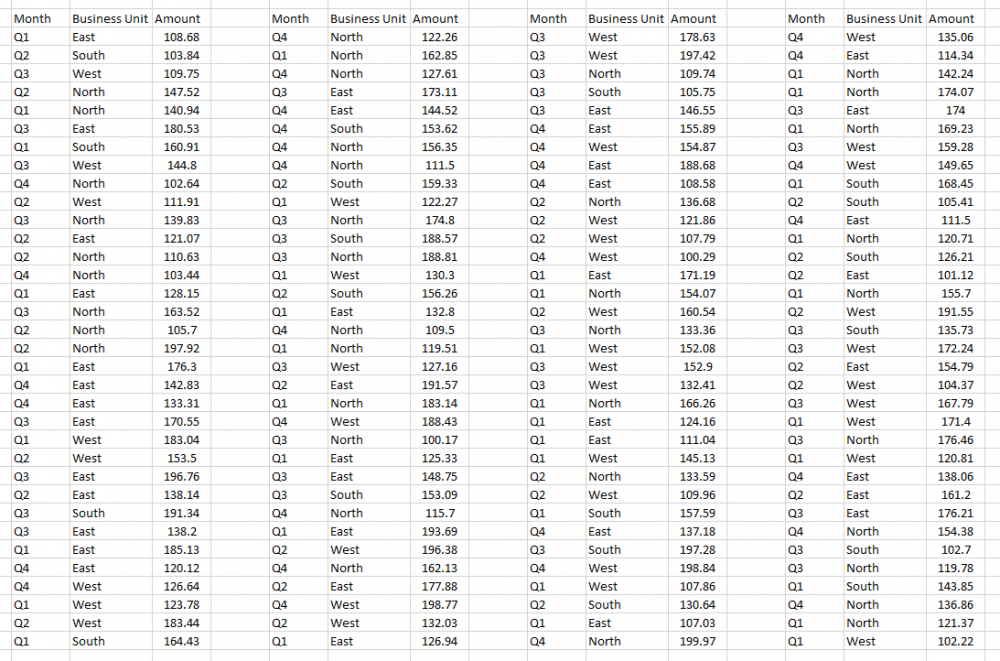 Excel table with data