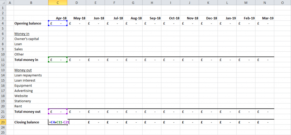 Build a formula for the closing balance and drag it across the forecast columns