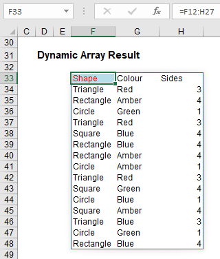 Dynamic Array Result