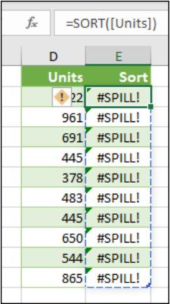 Table formula