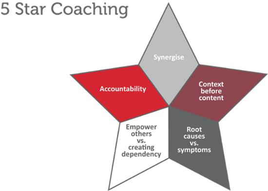 Five Star Coaching