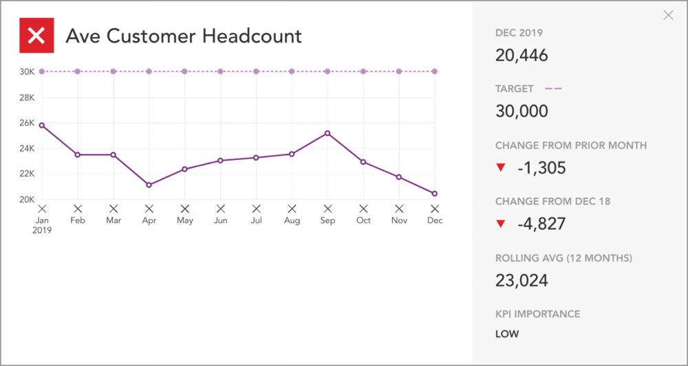 average_customer_headcount_restaurant_kpi.png