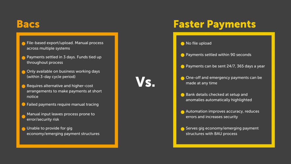 Bacs Vs. Faster Payments