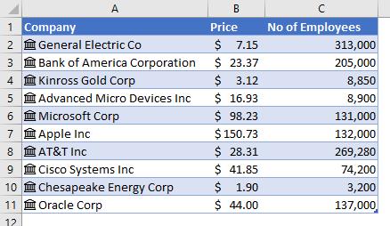 New Stock rich data type