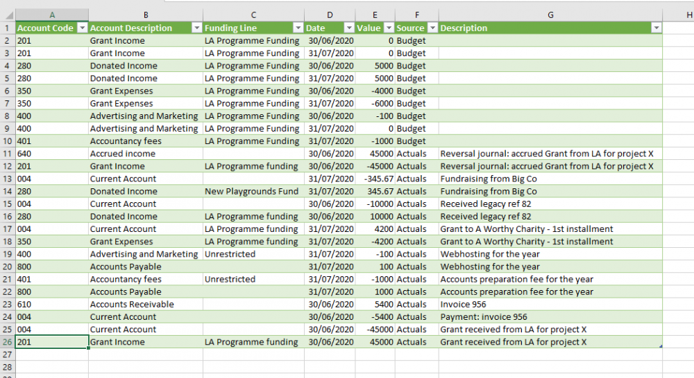 Figure 15 – complete combined data table