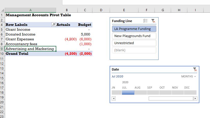 Figure 16 – example interactive pivot table