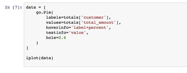 Coding image eight