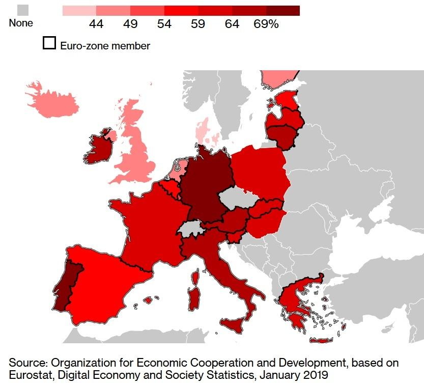 Working from home European stats