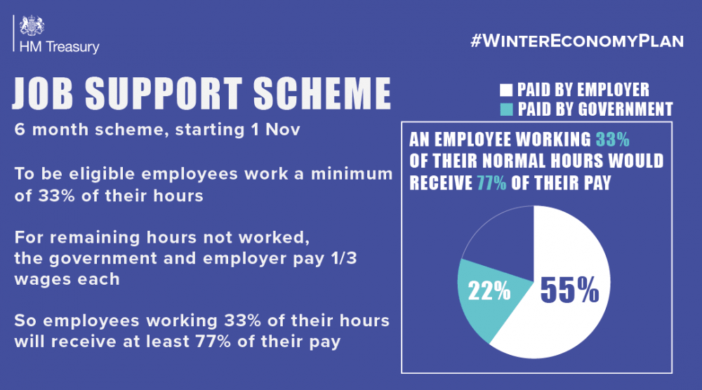 Job support scheme graphic