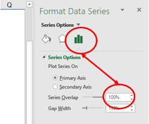 In the resulting 'Format Data Series' pane, change the 'Series Overlap' to 100%: