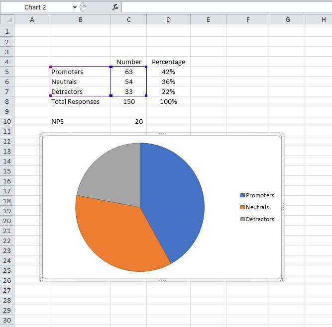 Display NPS results as a pie chart in Excel