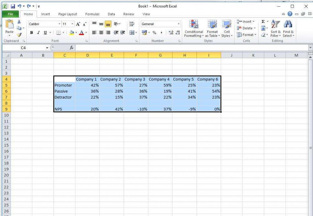 Comparing multiple NPS results in Excel