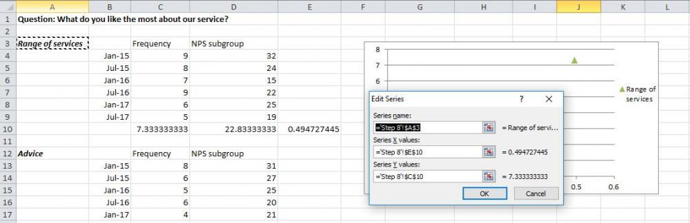 Create a quadrant plot to get a general overview of importance and frequency