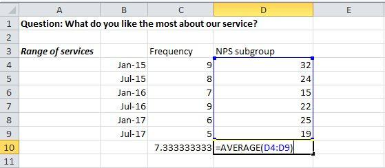 Calculate the average frequency and the average NPS
