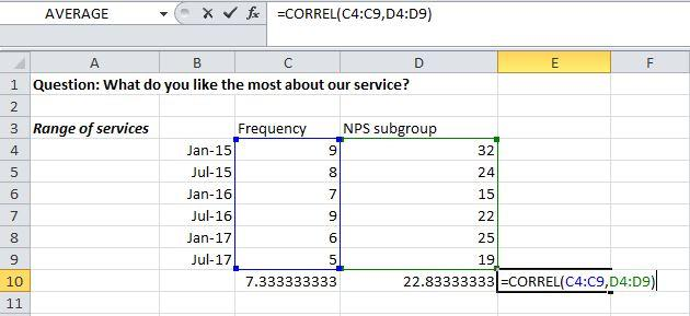 Calculate the correlation of the variables