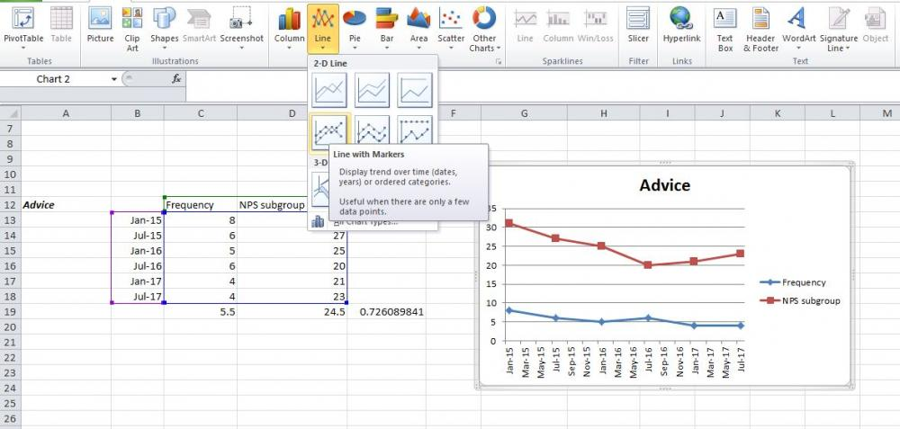 Use line charts to illustrate correlations