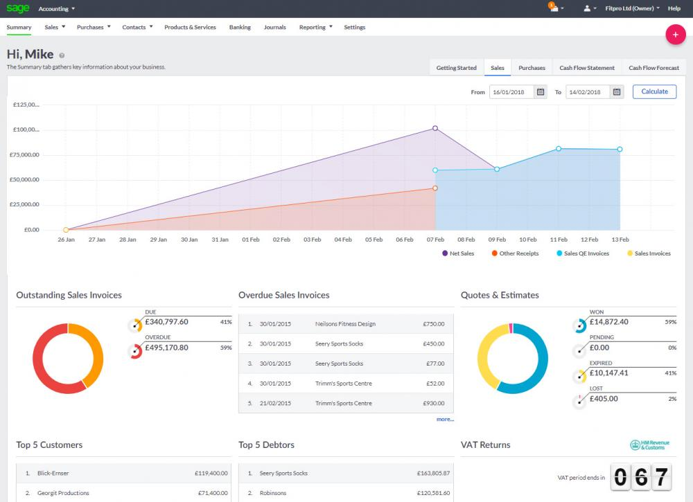 Sage Business Cloud Accounting - sales dashboard