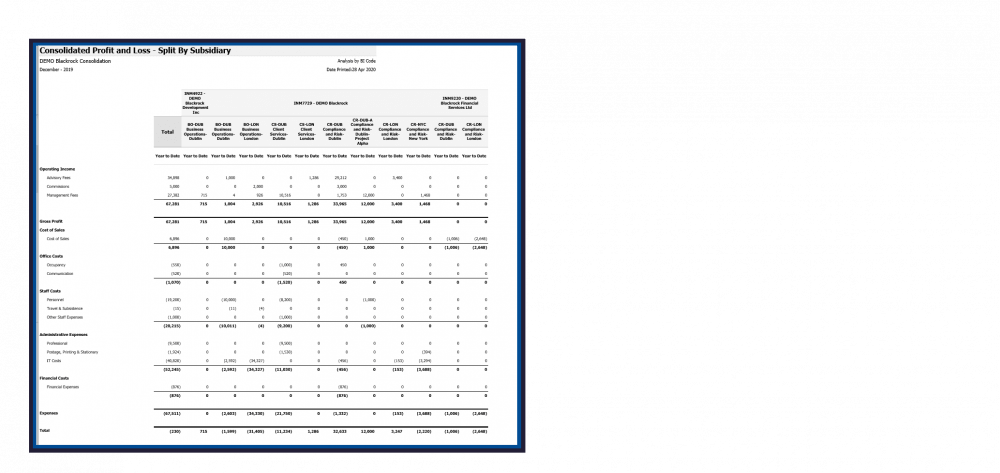 Example consolidated report