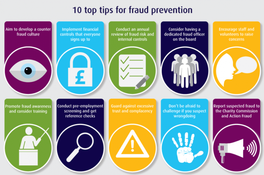 Tips fraud prevention