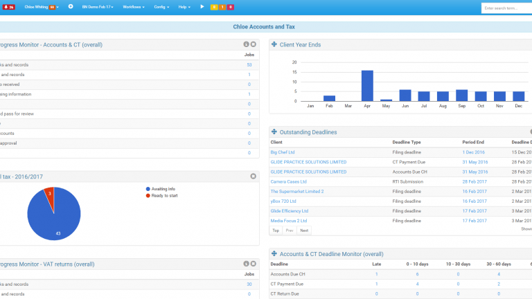 Glide Practice Management dashboard