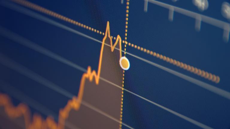 Rising index