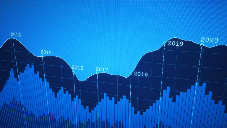 Year chart