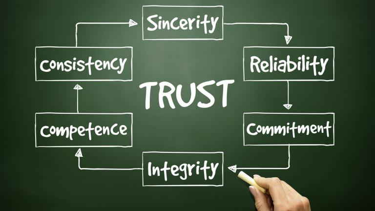David Maister: trusted advisor template