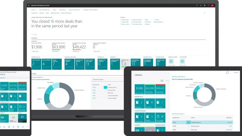 Microsoft Dynamics 365 starts to get interesting