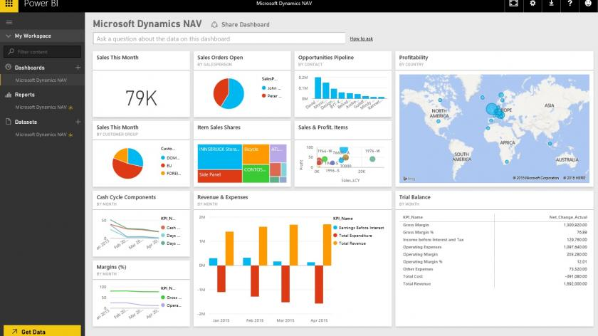 Power BI drives new wave of reporting tools | AccountingWEB