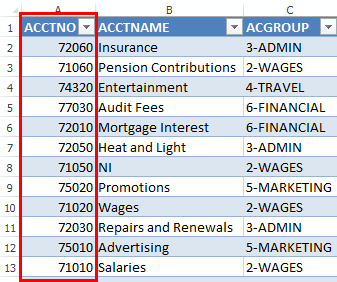 Trial balance reference table