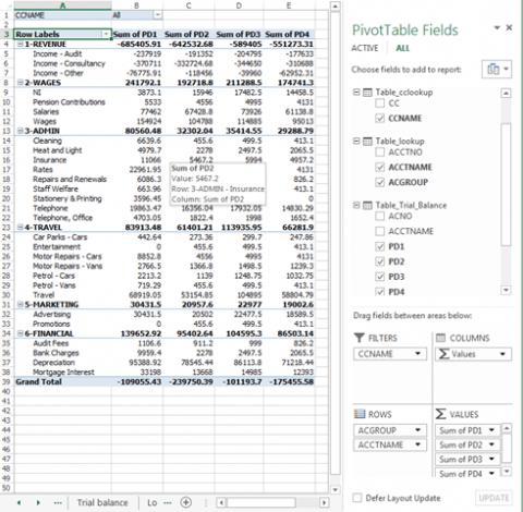 Summarised P&L Table in Excel 2013