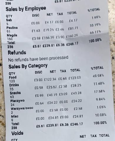 cash register report