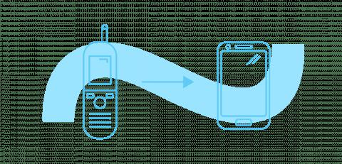 Mobile development has elements of NPD