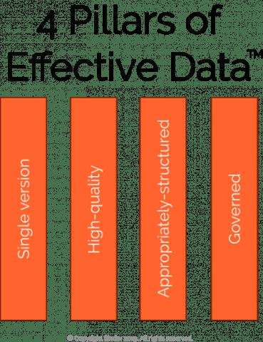 data pillars