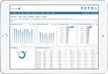 AccountsIQ Consolidation accounts screen