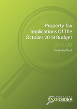 Property Budget