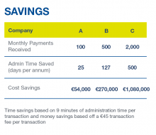 TransferMate_Savings