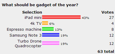 AccountingWEB 2013 Gadget Countdown vote