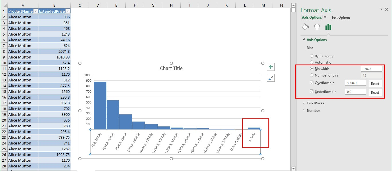 Excel 2016 explore the new chart types accountingweb in this case we have set the bin width to be 250 the overflow threshold to 3000 and the underflow threshold to 0 causing the number of bins to be pooptronica Images